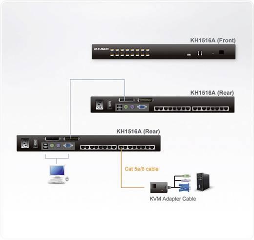 16 portos KVM switch RJ45 Cat 5e/6 kimenetekkel Aten KH1516A-AX-G