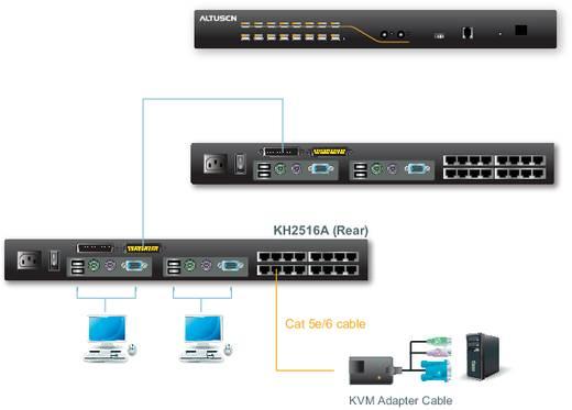 8 portos KVM switch RJ45 Cat 5e/6 kimenetekkel Aten KH2508A-AX-G