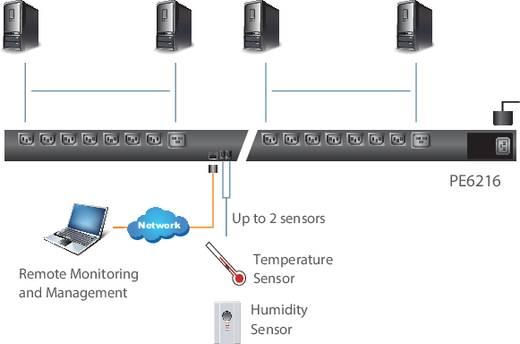 Számítógép tápegység elosztó, 8 portos, lekapcsoló funkcióval Aten (14xC13,2xC19) PE6216G-AX-G