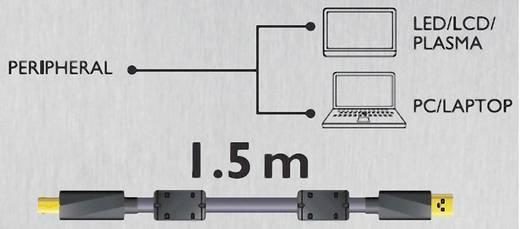 USB kábel 1 x USB 2.0 dugó A – 1 x USB 2.0 dugó mikró B, 1,5 m, fekete Sound & Image SI USB2 AMCB15