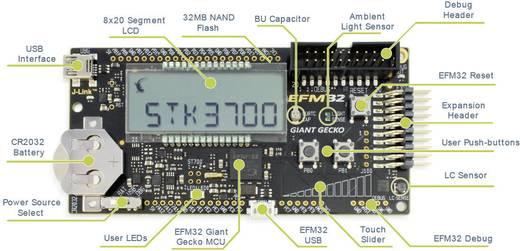 EFM®32 Giant Gecko kezdő készlet az EFM®32 Giant Gecko MCU családhoz, Energy Micro® EFM32GG-STK3700