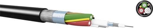KK 3/4-Mini 3 x Videó + 4 x jel Kombikábel 3 x 75 Ω + 4 x 0,20 mm² fekete méteráru Kabeltronik