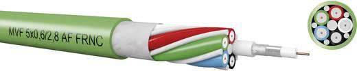 Multi videókábel zöld méteráru Kabeltronik 74H602805