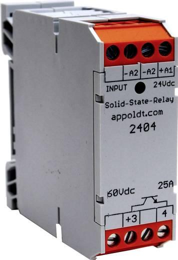 DC/DC teljesítmény optocsatoló, 25 A 60 V/DC, Appoldt POK 22-30V-25Adc