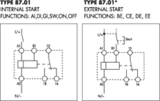 Finder DIN sínes ipari időkapcsolórelé, 1 áramkör, 24-48 V/DC, 24-240 V/AC, 87.01.0.240.0000