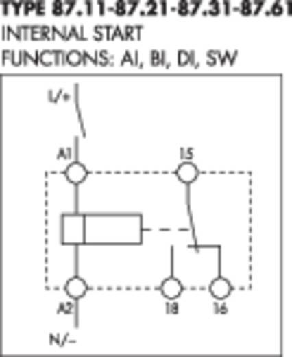 Finder DIN sínes ipari időkapcsolórelé, 1 áramkör, 24-48 V/DC, 24-240 V/AC, 87.11.0.240