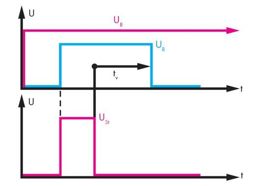 Időrelé modul 1 váltó 250 V, WAGO 286-450
