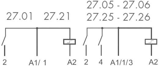Áramlökés kapcsoló relé süllyesztett beépítésre 2 záró, 10 A 230 V/AC 2300 VA, Finder 27.26.8.230.0000