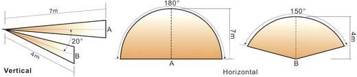 PIR érzékelő 4 - 9 V/DC, nyitási szög: 180 °, hatótáv: 7 m, A165/180
