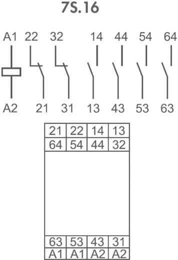 Relé modul kényszervezetésű érintkezőkkel 4 záró/2 nyitó 6 A, Finder 7S.16.9.024.0420
