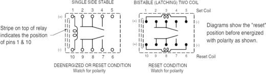 Polarizált miniatűr relé 24 V/DC 2 váltó, 1 A 30 V/DC/125 V/AC, Zettler Electronics AZ850P2-24