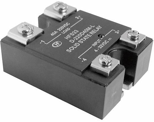Elektronikus teljesítmény relé 0,02-80 A 0-100 V/DC, Hongfa HFS33/D-100D80M-L