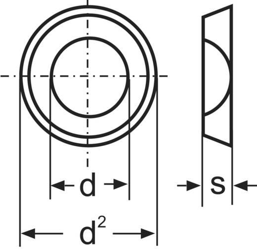 Lapos alátét DIN 125 ZN B 4.3, 100 részes