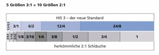 Adagoló doboz, HIS-3 Ø (zsugorodás előtt/után): 24 mm/8 mm, zsugorodási arány 3:13 m, zöld/sárga