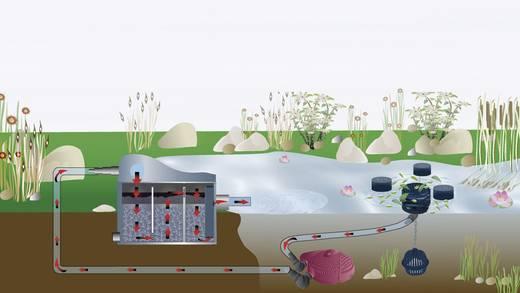 Patakszivattyú és szűrőtápláló, Aqua Active Eco 6000 FIAP 2741 3,7 m, 6000 l/óra, Piros-barna, 65 W, 10 m, 230 V/50 Hz