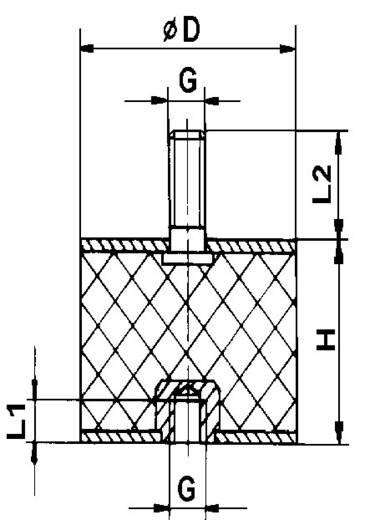 Netter Vibration NRE 40/40 Keménység 43 °sh Berugózás (max.) 5.4 mm Max. sztatikus terhelés 60 kg