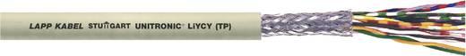 UNITRONIC® LiYCY (TP) adatkábel, 4 x 2 x 0.75 mm² szürke, méteráru, LappKabel