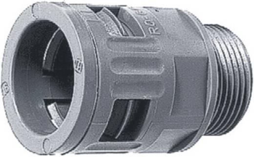 Kábelcsatorna belső Ø: 35 mm, szürke (RAL 7001) SILVYN KLICK-GM 40x1,5 GY LappKabel