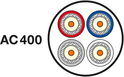 Koaxiális vezeték 75 Ω 120 dB Fehér