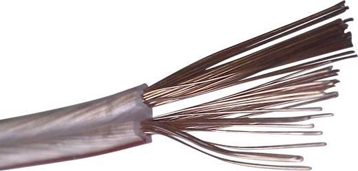 Hangszóró kábel 2 x 1.50 mm² Átlátszó Kash LS/CCA méteráru