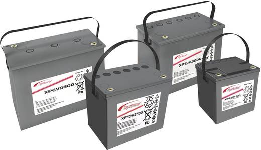 Ólomakku 12 V 92.8 Ah GNB Sprinter XP12V3000 NAXP123000HP0FA Ólom-vlies (AGM) 309 x 239 x 172 mm Karbantartásmentes