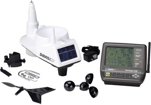 Időjárásjelző állomás, Davis Instruments Vantage Vue