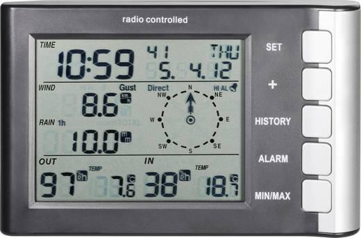 Vezeték nélküli időjárásjelző állomás, RW 53