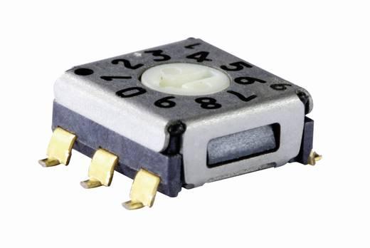 Knitter-Switch kódkapcsoló SMR 13016