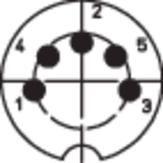 DIN beépíthető alj, 5 pólusú, elülső oldali szerelés, 0304 05