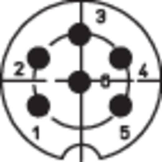 DIN kerek csatlakozóhüvely alj, egyenes pólusszám: 6 ezüst Lumberg 0321 06 1 db