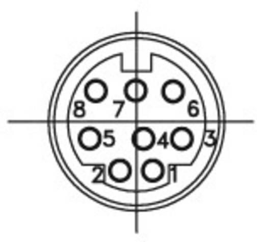 Miniatűr csatlakozó; Pólusszám=8 alj, egyenes MJ-372/8 Lumberg
