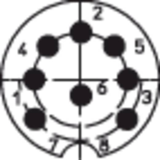 DIN beépíthető alj, 8 pólusú, nyáklapba építhető, 0307 08