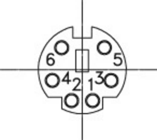 DIN kerek csatlakozóhüvely alj, beépíthető, vízszintes pólusszám: 6 fekete BKL Electronic 0204067 1 db