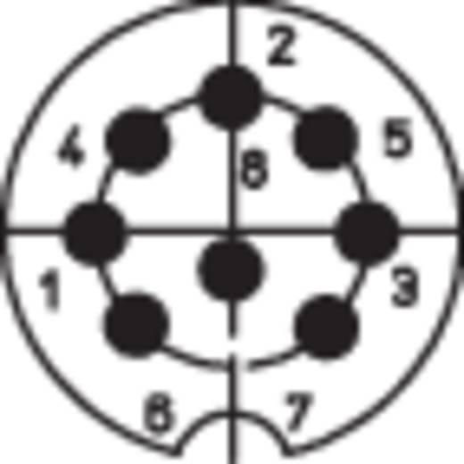 DIN kerek csatlakozóhüvely peremes hüvely, egyenes érintkezők pólusszám: 8 ezüst BKL Electronic 0202021 1 db