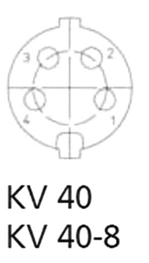 DIN lengő alj, 4 pólusú, egyenes, KV 40