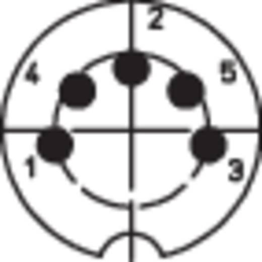 DIN kerek csatlakozóhüvely peremes hüvely, egyenes érintkezők pólusszám: 5 ezüst BKL Electronic 0202017 1 db