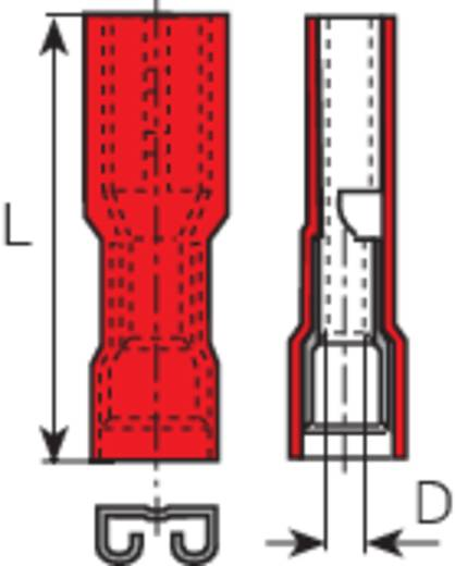 Csúszósarus hüvely, teljesen szigetelt, 6.3x0.8 mm 0,5-1 mm² Vogt Verbindungstechnik 3963S