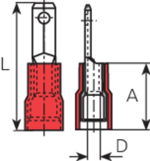 Laposérintkezős dugó, szigetelt 6.3X0.8 piros