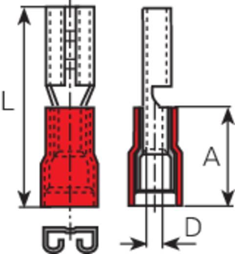 Lapos csúszósaru hüvely 6,3 x 0,8 mm, részlegesen szigetelt, piros, Vogt Verbindungstechnik 3903S