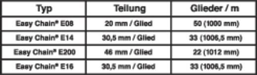 Energiavezető lánc, kábelvezető lánc E08.30.038.0 igus, 1 db