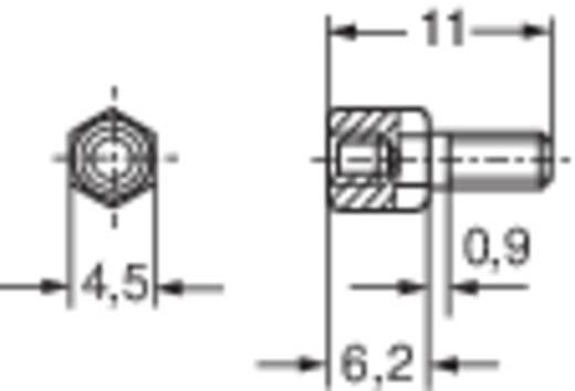 Csavaros csapszeg UNC4-40/M3