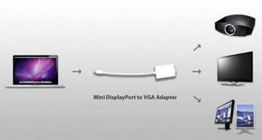 VGA / DisplayPort átalakító adapter [1x Mini DisplayPort dugó - 1x VGA aljzat] Manhattan