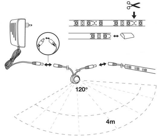LED-es szekrénybe építhető lámpa mozgásérzékelővel, MYLIGHT 1X3M