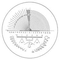 Nagyító lencse, skálázott mérőlencse 23mm Eschenbach 11547 nagyítóhoz 115203 (115203) Eschenbach