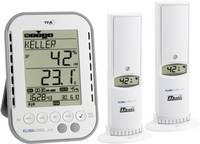 Hőmérséklet- és légnedvesség adatgyűjtő kezdő készlet, TFA Profi KlimaLogg Pro TFA Dostmann
