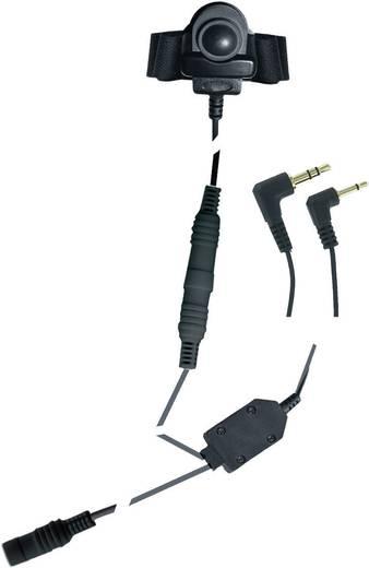 Alapkészlet Midland/Albrecht készülékekhez, Alan Twinplug BHS 300