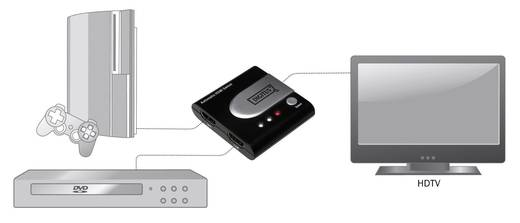 HDMI átkapcsoló, automatikus switch 2 bemenet, 1 kimenet Digitus DS-44302