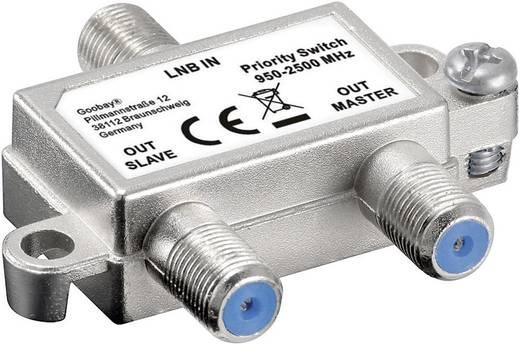 Műholdas antennajel prioritás elosztó - kapcsoló, 1 LNB-t 2 SAT vevőre Goobay SAT Priority switch