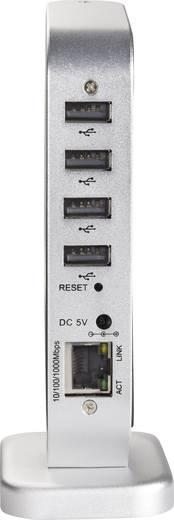 Hálózati hub, 1000 Mbit/s