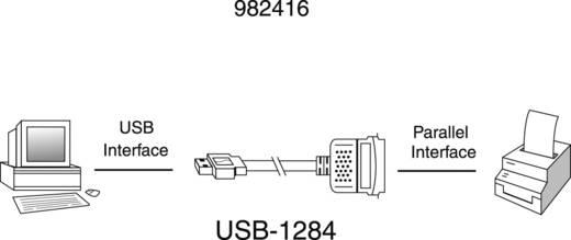 USB - párhuzamos portos átalakító kábel (USB 1.1 dugó A – Centronics, párhuzamos port dugó)1.8 m szürke Manhattan 982416